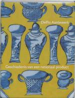 Delfts aardewerk