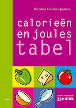 Calorieën en joules tabel