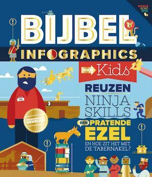 Bijbel infographics voor kids -